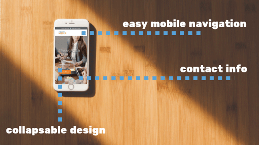 Importance of Responsive Mobile Web Design