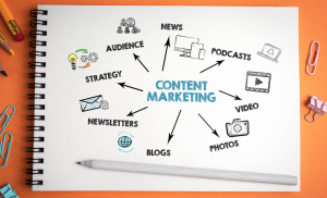 Content is not just written word, but images, video, guides, and more that provide real value to someone
